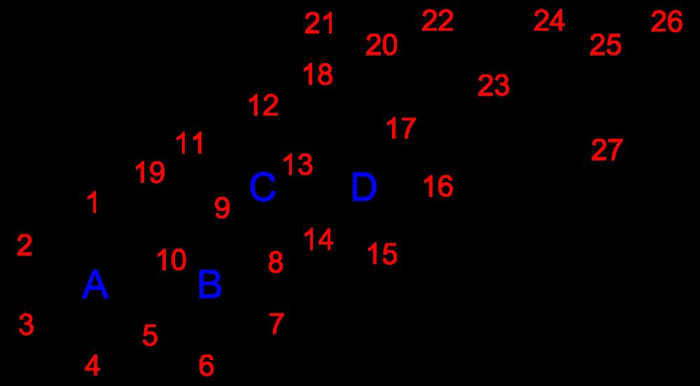 Nandrolone phenylpropionate(NPP)