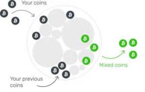 Onion bitcoin mixer